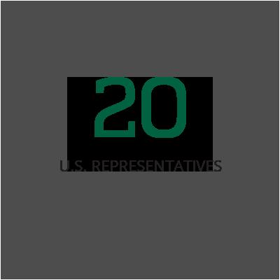 20 U.S. Represenatives are alumni of the University of Oregon